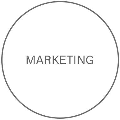 circkle-marketing